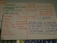 Multiplication & Division Tips
