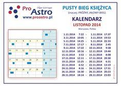 Pusty (próżny, jałowy) bieg Księżyca listopad 2014, Warszawa, Polska, Void of Course Moon November 2014, Warsaw Poland