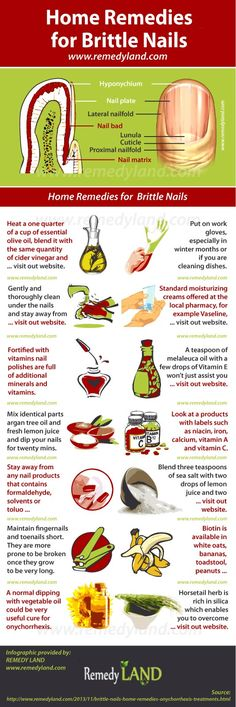 What causes brittle fingernails awesome nail - Easy home remedy strengthen dry brittle nails ...