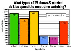 tv violence effect on children essay