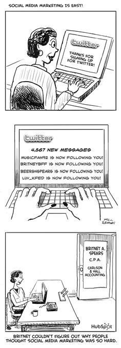 Social Media Marketing is Easy!