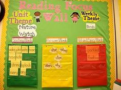 Reading Focus Wall from First Grade Fresh