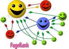 How to find blogs with page rank related to your site
