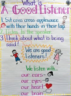 First Grade Fresh: Good Listener Anchor Chart