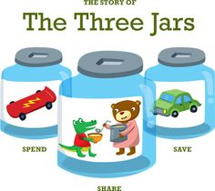 To teach his children how to think properly about money, he gave each of them three jars. Whenever they received an allowance, or money from doing chores, or a gift of money, they had to divide it into thirds: One part to spend, one part to save, and one part to give to others. Simple but so rewarding in many ways ♥ coupons, craft stuff, save money, start save, coupon anf, three jar, gifts, children, jars