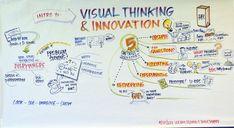 5 Core Skills of Disruptive, Visual-Thinking Innovators | Stanford Graduate School of Business