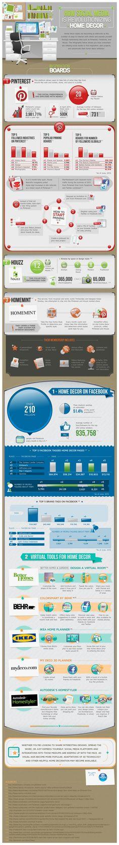 How #SocialMedia is Revolutionizing #Home Decor (via visual.ly - by hsn.com) #Infographic