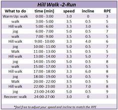walking weight off, walking workouts, treadmill workouts, workout diet, determination