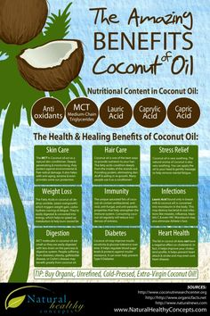 Health & Healing Benefits of Coconut Oil coconutoil, coconuts, weight loss, food, remedi, healthi, coconut oil, beauti, health benefit