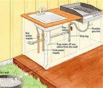DIY Outdoor Kitchen - Bing Images