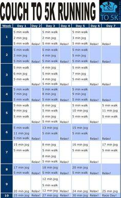 couch, fitness, get motivated, coach, chart, train, 5k runs, potato, running plans