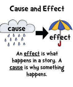 cause and effect good visual