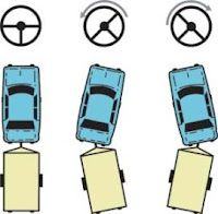 How to Back Up with a Trailer. I need to make a vinyl cling of this for my mirrors. ;)