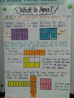 Here's a terrific anchor chart on area. Tons of math anchor chart pictures--MUST USE!!!