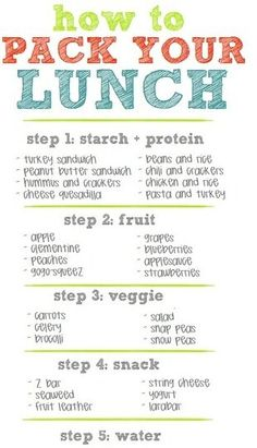 Make one of these charts for your kids, they will learn how to pack their own healthy and balanced lunches!