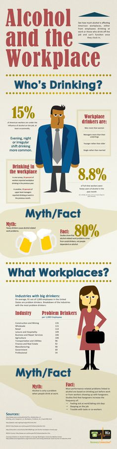 Alcohol and the Workplace - Drinking at Work--Do You Do It? You May Be Surprised How Many Do.. http://www.recoveryconnection.org/alcohol-and-the-workplace-infographic/# #alcohol