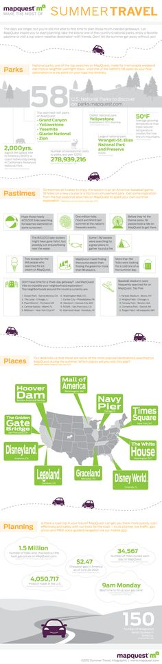 #Summer #Travel #Infographic. As the weather (slowly) starts to heat up, find out where travelers are headed this year.