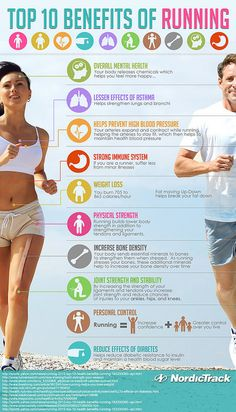 10 Benefits of Running Infographic by A Health Blog