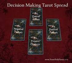 Decision Making Tarot