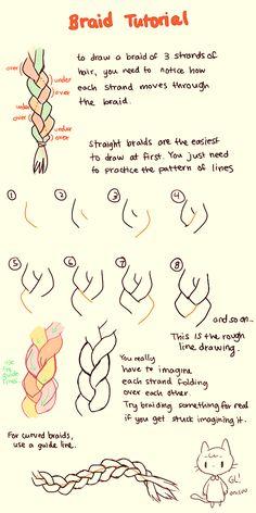 tutorial -- braids by *onisuu on deviantART