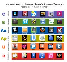 Apps related to Bloom's