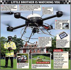 Microdrones | The Microdrone police spy camera takes to the skies - BlackListed News ...
