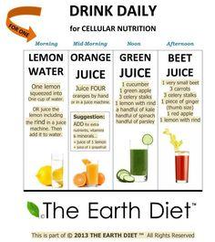 drink daili, nutrition, weight loss, food, healthi, juices, lemon water, drinks, juicing