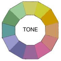 "A Tone is created by adding both White and Black which is grey. Any color that is ""greyed down"" is considered a Tone.    Tones are somehow more pleasing to the eye. They are more complex, subtle and sophisticated. interior design, drawing tutorials, color palettes, color schemes, color wheels, character design, color tones, color theori, line art"