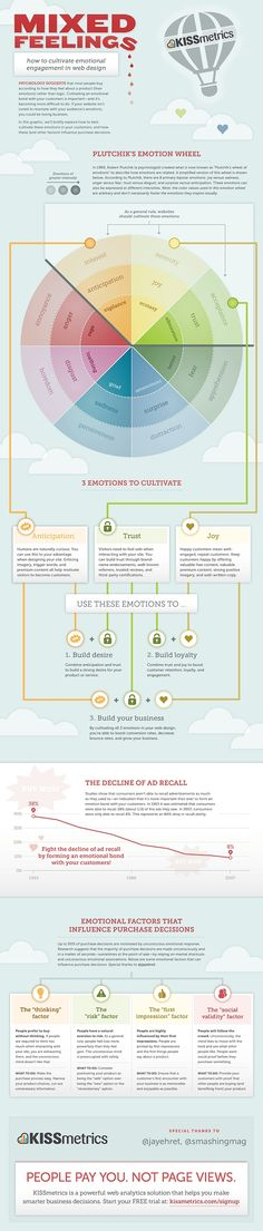 Mixed Feelings - How To Cultivate Emotional Engagement In Web Design (infographic)