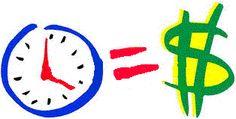 Teaching Economics Lesson Plans, Principles, Business, Education
