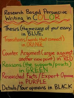 write biology research paper