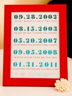 Cute idea to do with family birthdays and anniversaries, etc. :) I want to make one & frame it!