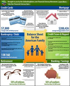 Financial Literacy and the American Household (Infographic)