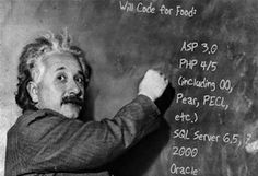 10 Awesome Shortcodes for WordPress - WPMU