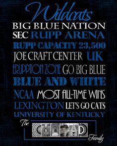 University of Kentucky Wildcats print