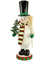 Snowman Collectible Nutcrackers.