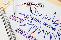 13+ Must-Read Goal Setting Articles for 2013