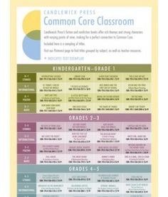 Common Core Brochure Fall 2013