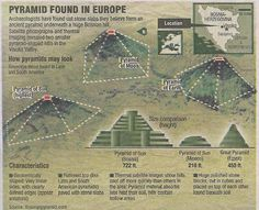 Bosnian Pyramid of the Sun, the biggest stone structure in the shape of the pyramid on the Planet .  Research on pyramid technology has long suspected that pyramid energy involves science and machinery far more advanced than what we currently have today. Christopher Dunn, author of The Giza Power Plant, published in 1996 explains that the pyramids were ancient energy machines, currently a popular theory among researchers.
