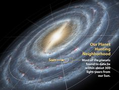 location of most known exoplanets