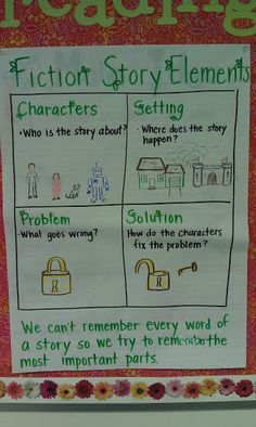 Character, Setting, Problem, Solution Anchor Chart