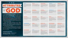 Great list of God's attributes.