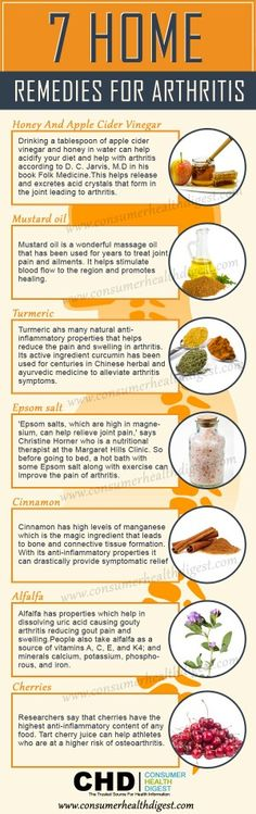 7 Home Remedies For Arthritis