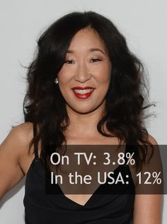 Race And Gender Diversity On Television Vs. In The United States: Asian or Latina women (via BuzzFeed)
