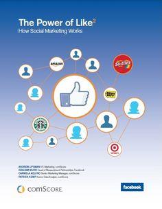 Descarga The Power of Like 2, el nuevo ebook de comScore