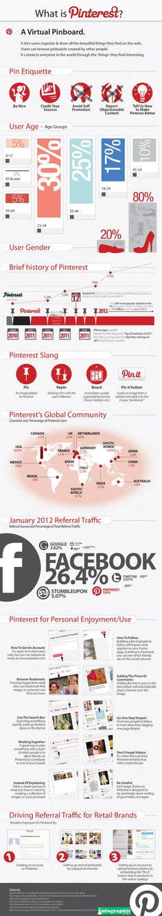 What is Pinterest? - by Bootcamp Media ( #Pinterest #Marketing #SocialMedia #Infographic )