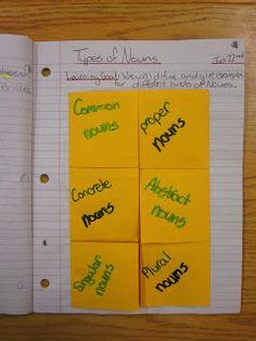 Runde's Room: Grammar Talk Tuesdays: Types of Nouns Foldable