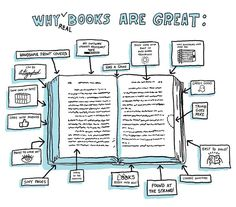 bookpatrol:  Why (Real) Books Are Great via the Strand and soon to be on a tote bag