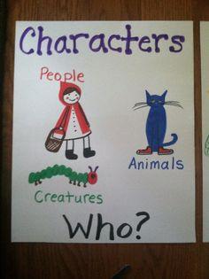 Character Anchor Chart for Kindergarten