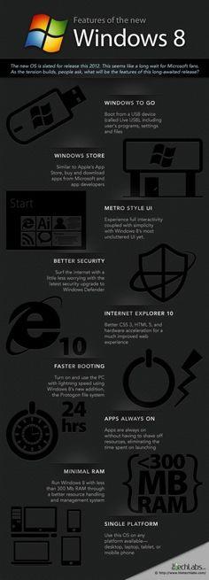Infografía Windows 8